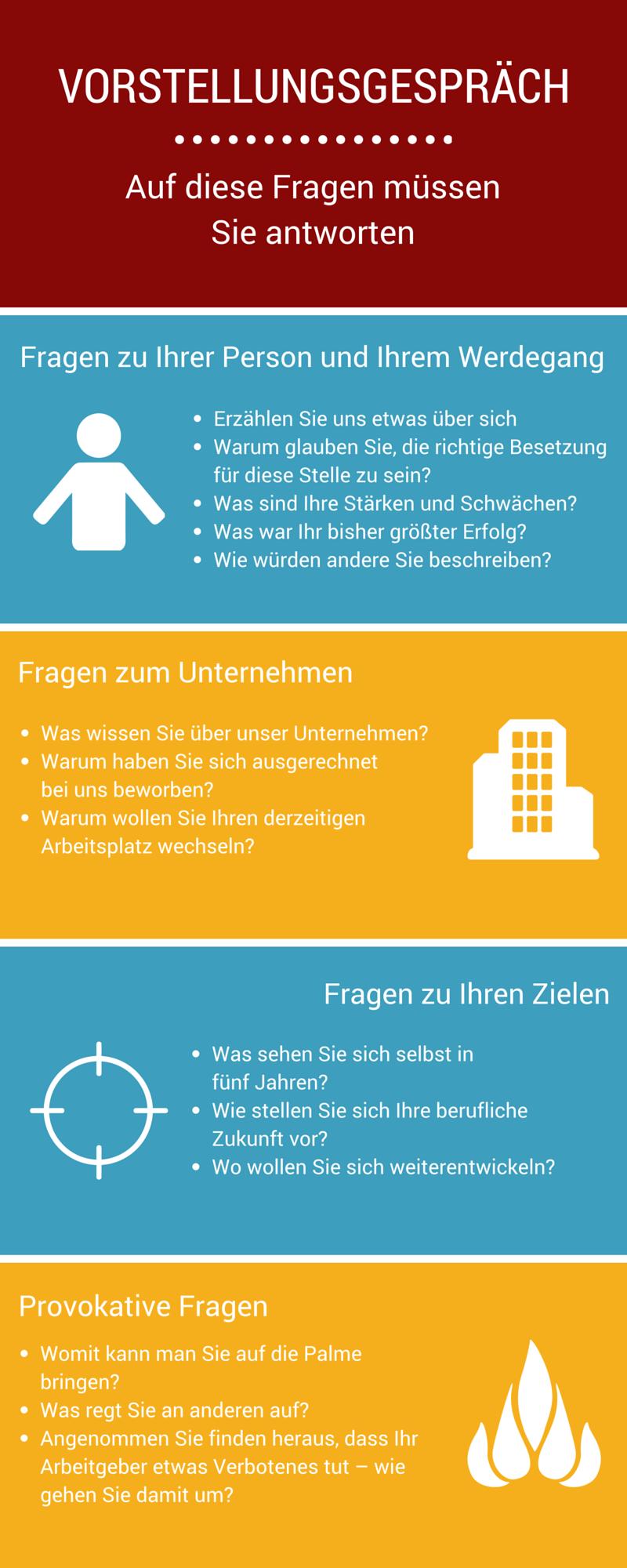Fantastisch Interview Fragen Und Antworten Für Rechnungslegung ...
